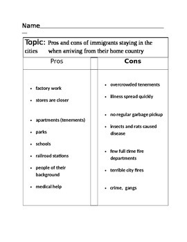 organizer for pros and cons