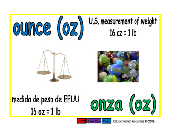 ounce/onza meas 1-way blue/verde