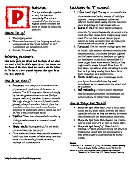 /p/ Production Handout for Parents