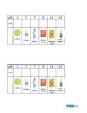 pH Baseline Table for Field Studies