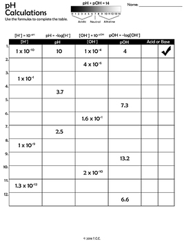 pH Calculation Worksheet
