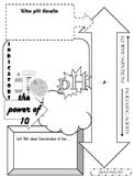 pH Graphic Organizer