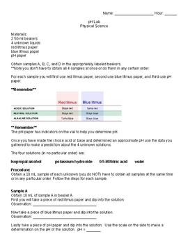 pH Indicator Lab