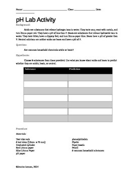 pH Lab Activity - Editable