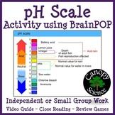 pH Scale BrainPOP