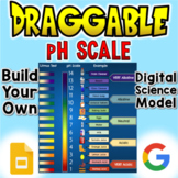 pH Scale - Digital Draggable Science Model