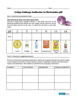 3rd grade chemistry handouts resources lesson plans teachers pay ph student lab handout using cabbage indicator urtaz Gallery