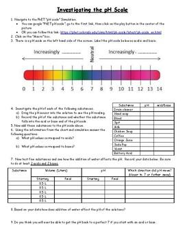 pH worksheet to accomplany pHet website