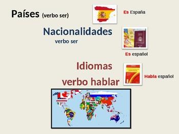 pais/ nacionalidad /idioma