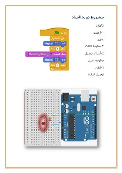 S4A projects in arabic