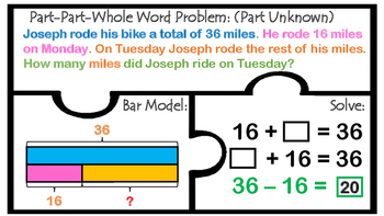 part part whole word problems bar models all types