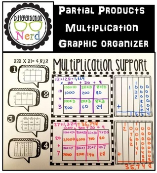 Partial Products Multiplication Graphic Organizer