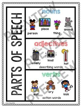 parts of speech anchor chart