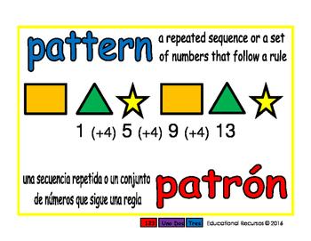 pattern/patron geom 1-way blue/rojo
