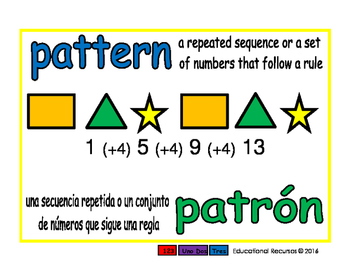 pattern/patron geom 1-way blue/verde