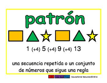 pattern/patron geom 2-way blue/verde