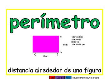 perimeter/perimetro geom 2-way blue/verde