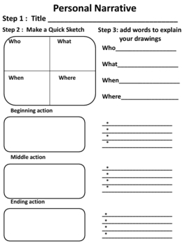 personal narrative graphic organizers by susan millan tpt. Black Bedroom Furniture Sets. Home Design Ideas