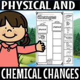 physical and chemical change cut and paste