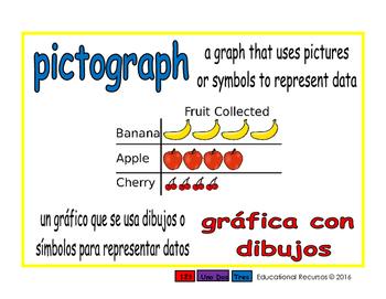 pictograph/grafica con dibujos prim 1-way blue/rojo