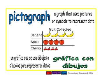 pictograph/grafica con dibujos prim 1-way blue/verde