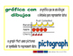 pictograph/grafica con dibujos prim 1-way blue/verde