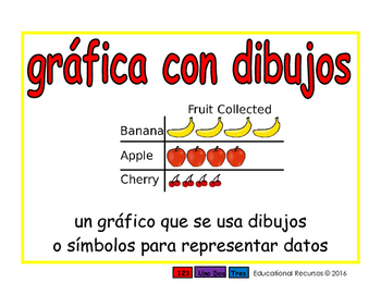 pictograph/grafica con dibujos prim 2-way blue/rojo