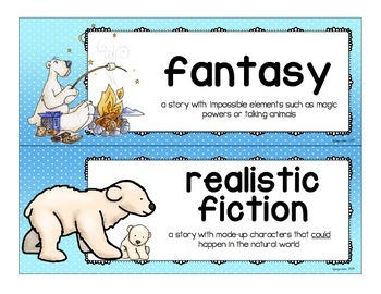 picture sort: realistic fiction v. fantasy