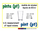 pint/pinta meas 1-way blue/verde