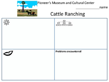 pioneers museum fieldtrip notetaking packet