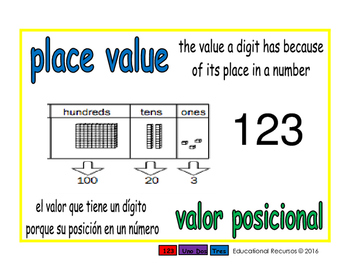 place value/valor posicional prim 1-way blue/verde