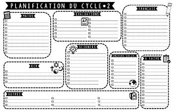 planification par cycle ou semaine
