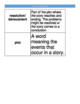 plot and author's purpose