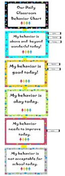 polka dots classroom Behavior management rewards Clip Chart