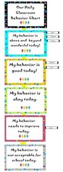 polka dots classroom Behavior management rewards Clip Chart