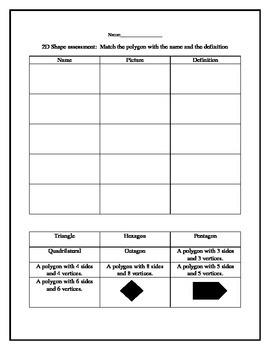 polygon shape assessment