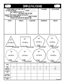 polygons graphic organizer and practice