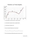 position vs. time graphs