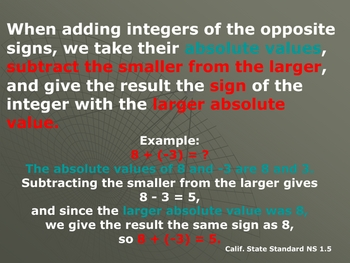 positive and negative integers powerpoint