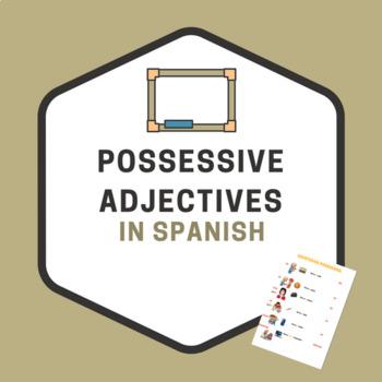 possessive adjectives in Spanish / Adjetivos posesivos en español.