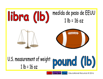 pound/libra meas 1-way blue/rojo