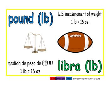 pound/libra meas 1-way blue/verde