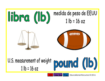 pound/libra meas 1-way blue/verde