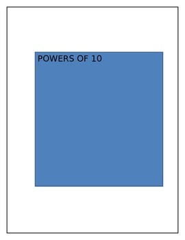 powers of 10 math strategy
