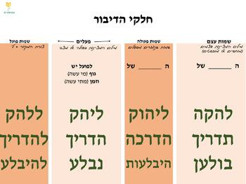 ppt - hebrew parts of speach