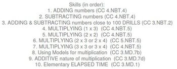 HS [Remedial] Pre-Algebra A UNIT 4:Operations (+, -, x) 4 worksheets; 7 quizzes)