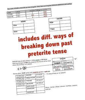 preterite sekeletal grammar notes / formación del pretérito Spanish