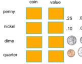 primary basic math skill flipchart