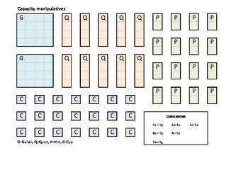 printable capacity units manipulatives set - gallons, quarts, pints, etc