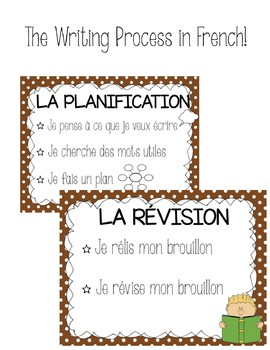 affiches: processus d'ecriture / writing process in French!
